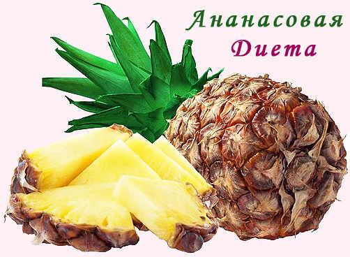 Ананас поможет похудеть: диета на ананасах и рецепты блюд из.